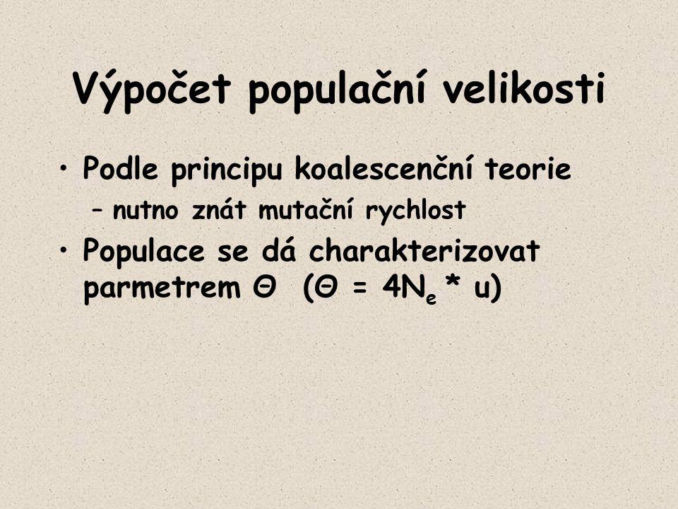 Výpočet populační velikosti
