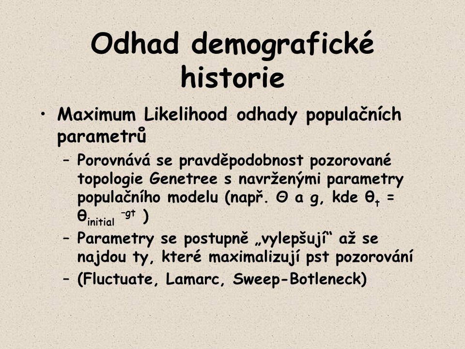 Odhad demografické historie