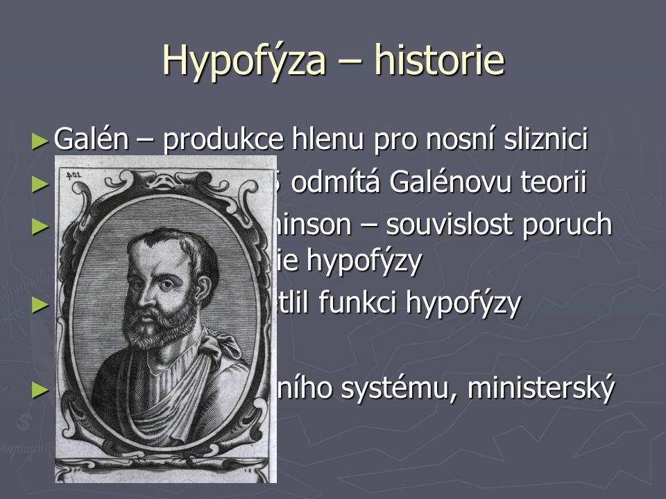 Hypofýza – historie Galén – produkce hlenu pro nosní sliznici