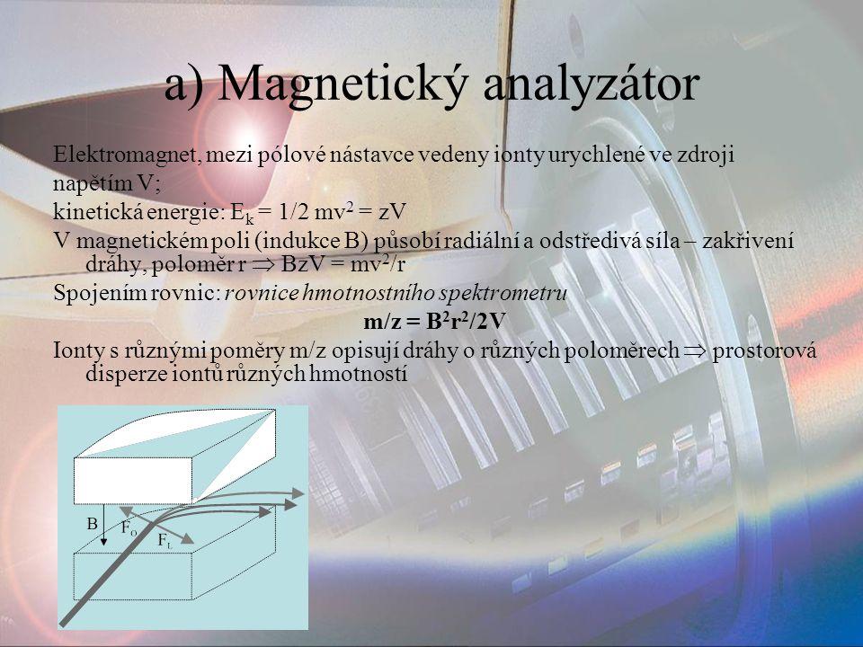a) Magnetický analyzátor