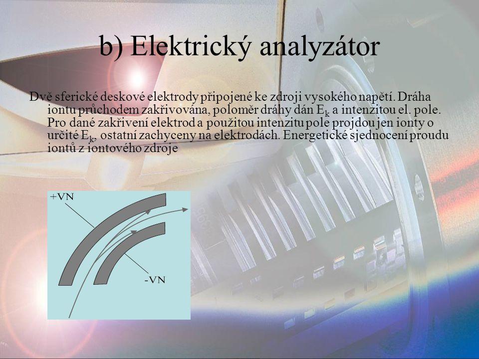 b) Elektrický analyzátor