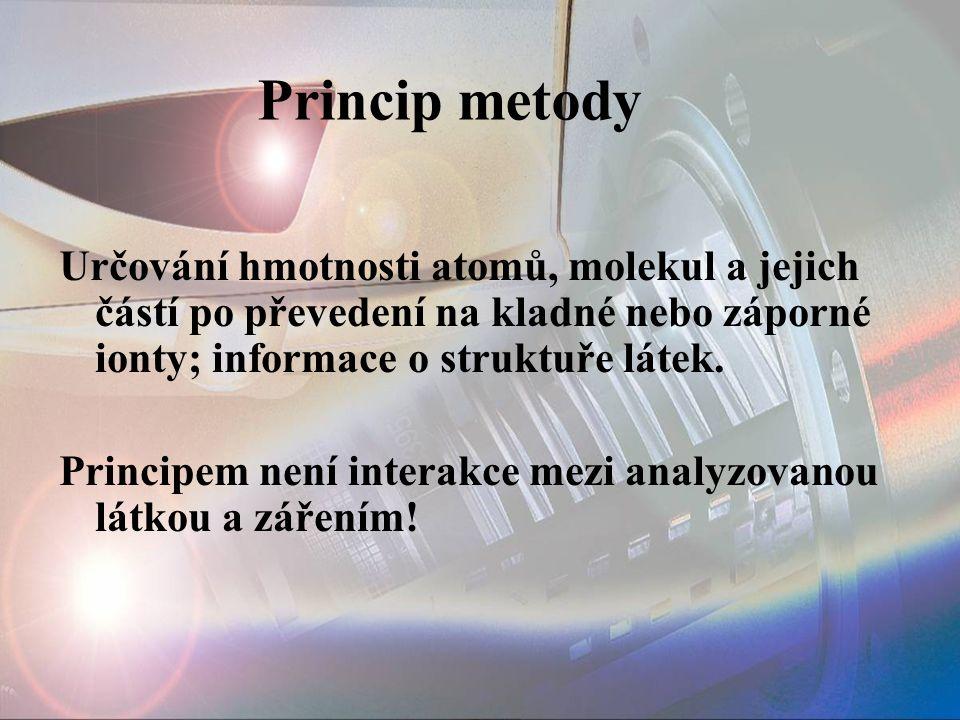 Princip metody Určování hmotnosti atomů, molekul a jejich částí po převedení na kladné nebo záporné ionty; informace o struktuře látek.