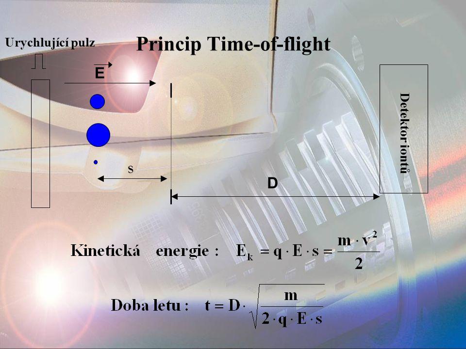 Princip Time-of-flight