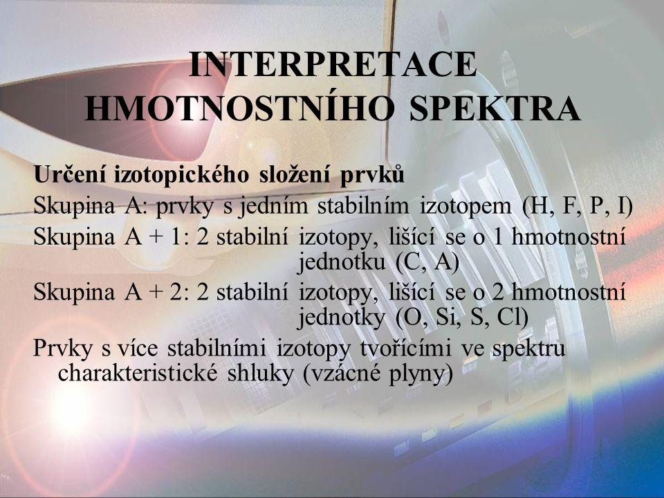 INTERPRETACE HMOTNOSTNÍHO SPEKTRA