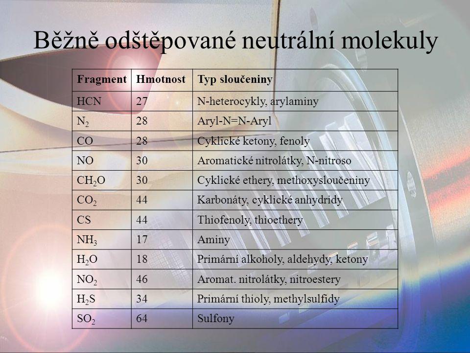 Běžně odštěpované neutrální molekuly