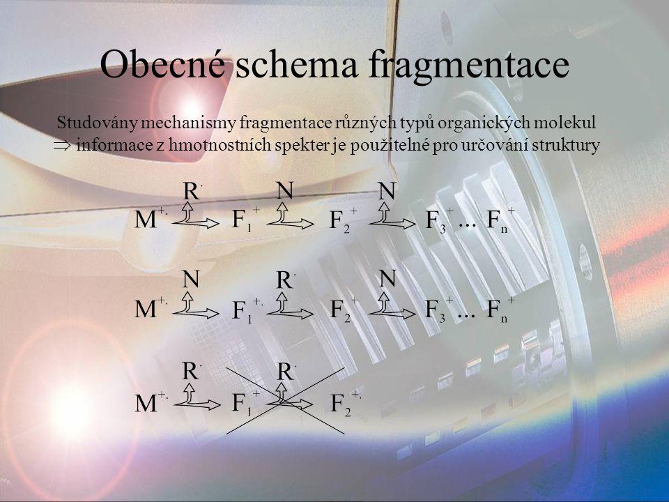 Obecné schema fragmentace