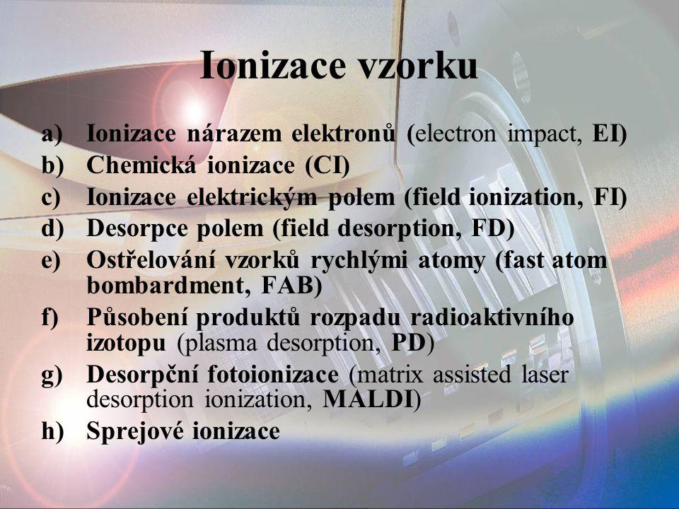 Ionizace vzorku Ionizace nárazem elektronů (electron impact, EI)
