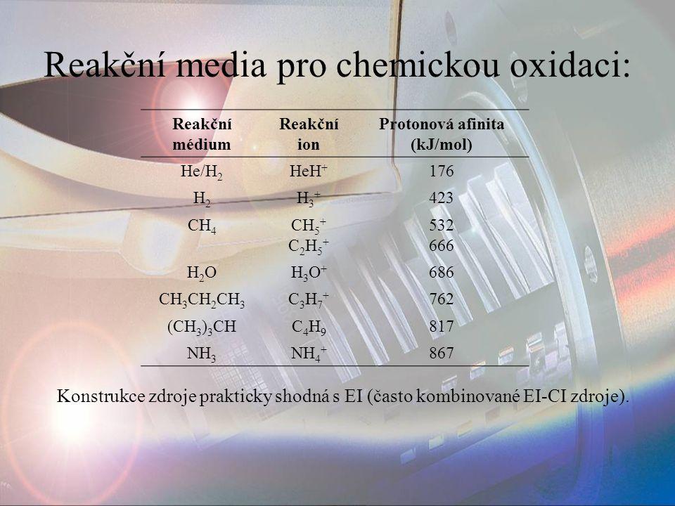 Reakční media pro chemickou oxidaci: