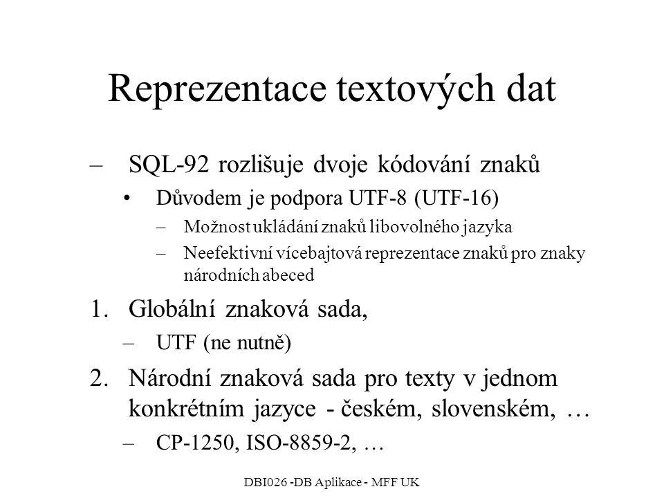Reprezentace textových dat