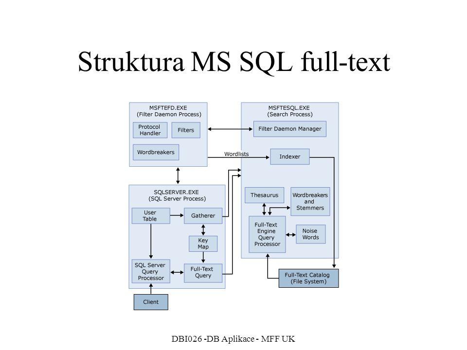 Struktura MS SQL full-text