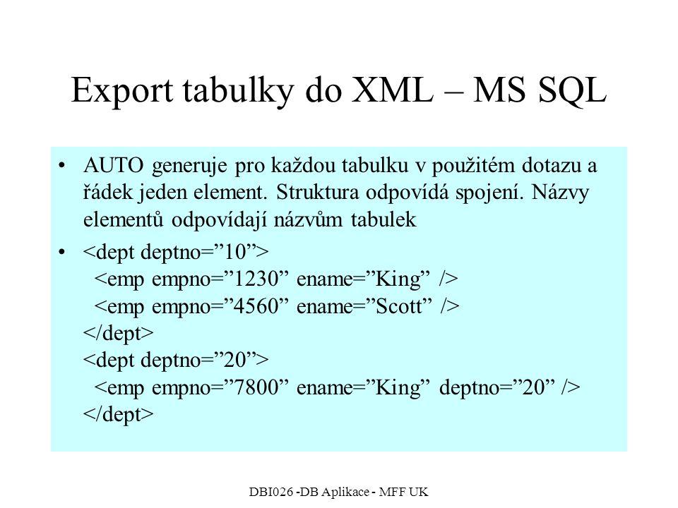 Export tabulky do XML – MS SQL