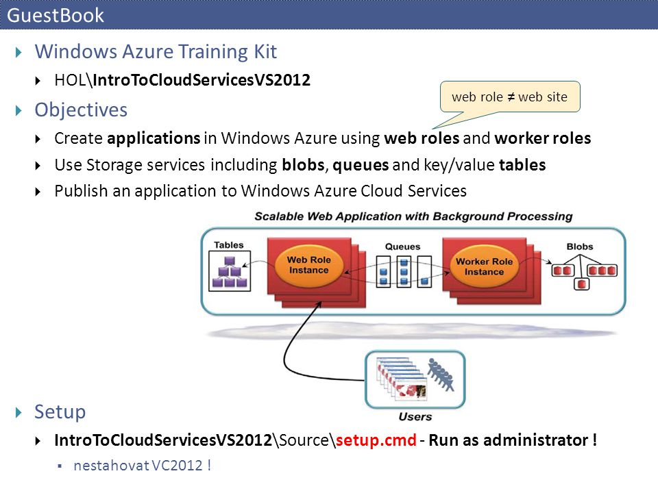 Windows Azure Training Kit Objectives