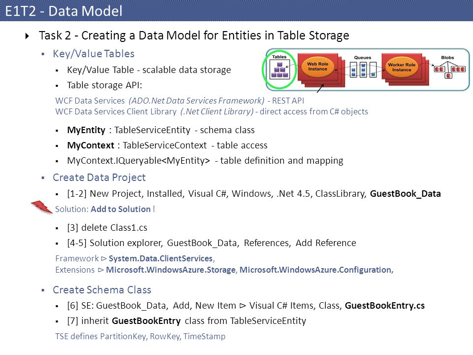 E1T2 - Data Model Task 2 - Creating a Data Model for Entities in Table Storage. Key/Value Tables. Key/Value Table - scalable data storage.