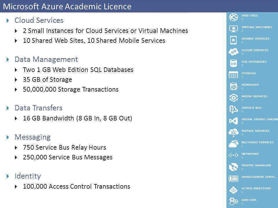 Microsoft Azure Academic Licence
