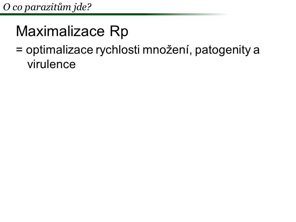 O co parazitům jde Maximalizace Rp = optimalizace rychlosti množení, patogenity a virulence