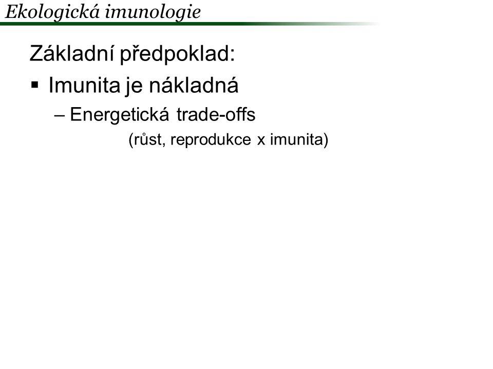 Základní předpoklad: Imunita je nákladná Ekologická imunologie