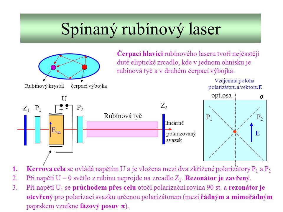 Spínaný rubínový laser