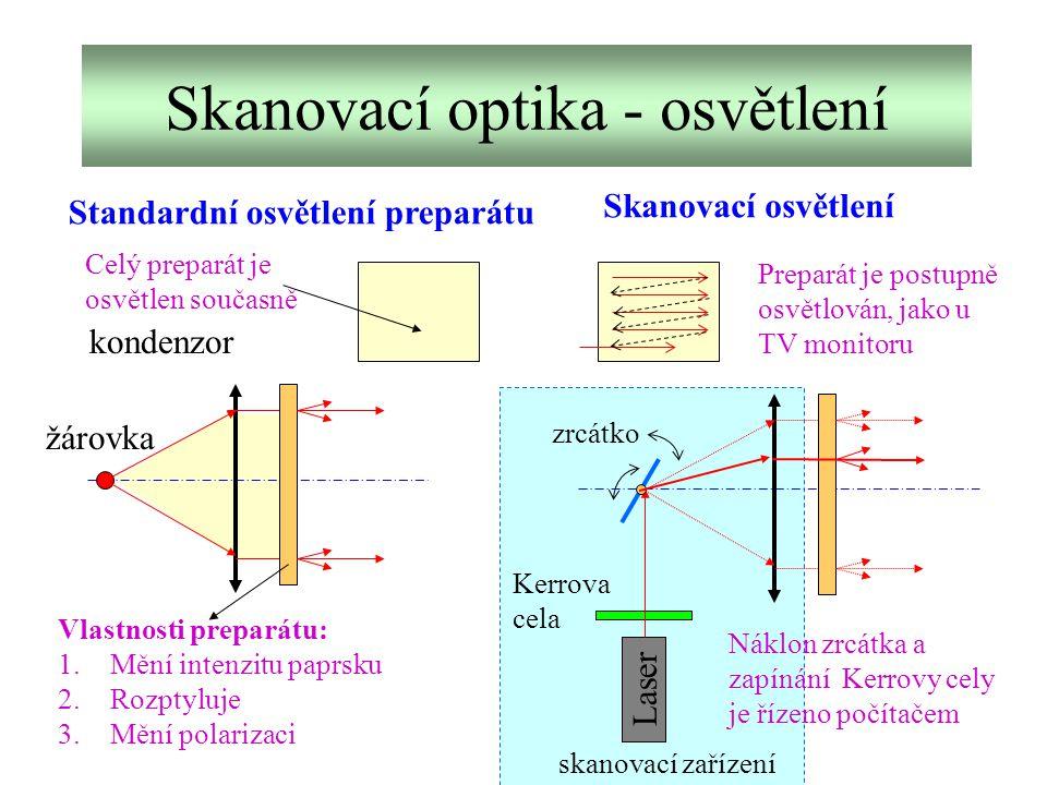 Skanovací optika - osvětlení