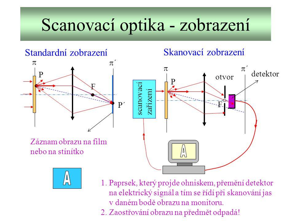 Scanovací optika - zobrazení