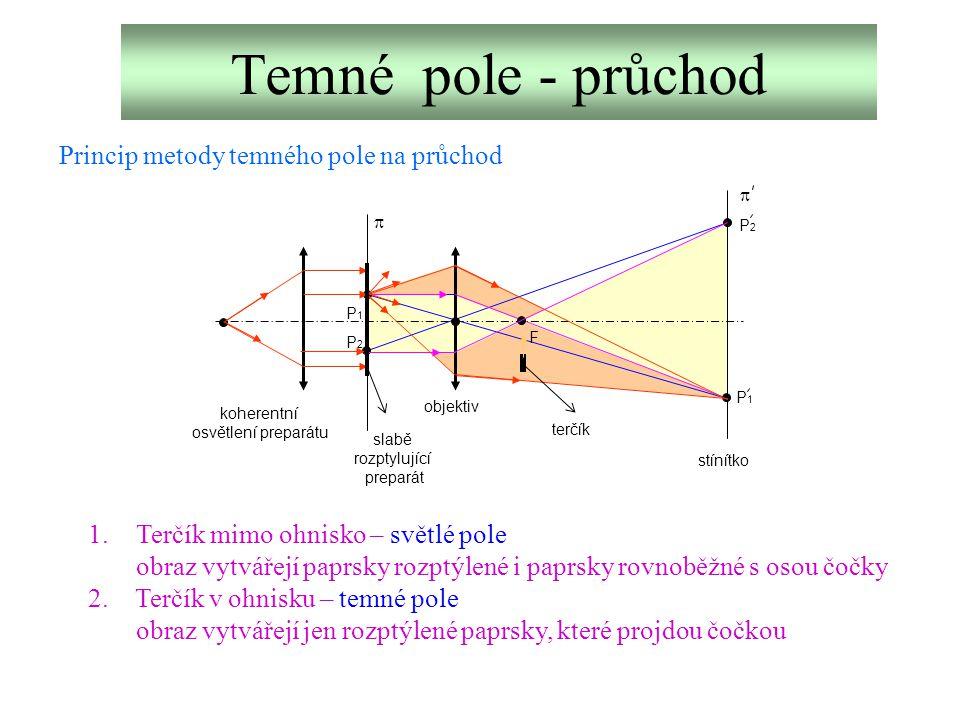 Temné pole - průchod Princip metody temného pole na průchod
