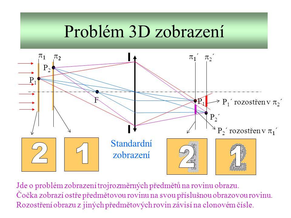 Problém 3D zobrazení 1 2 2 2 1 1 Standardní zobrazení p1 p2 p1´ p2´ P2