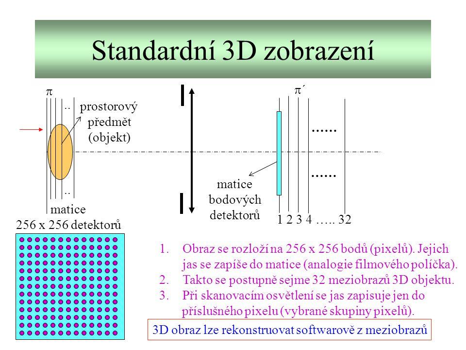 Standardní 3D zobrazení