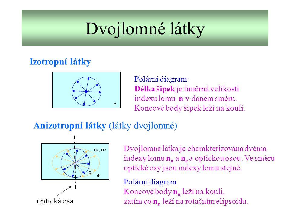 Dvojlomné látky Izotropní látky Anizotropní látky (látky dvojlomné)