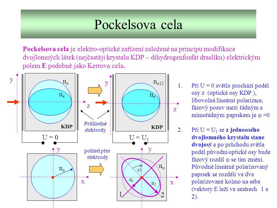 Pockelsova cela Pockelsova cela je elektro-optické zařízení založené na principu modifikace.