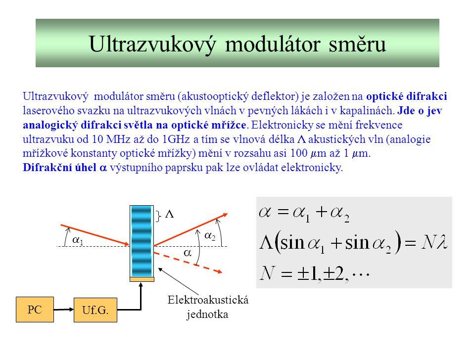 Ultrazvukový modulátor směru