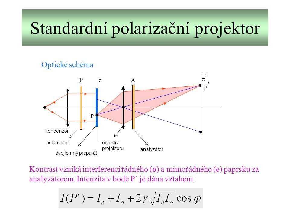 Standardní polarizační projektor