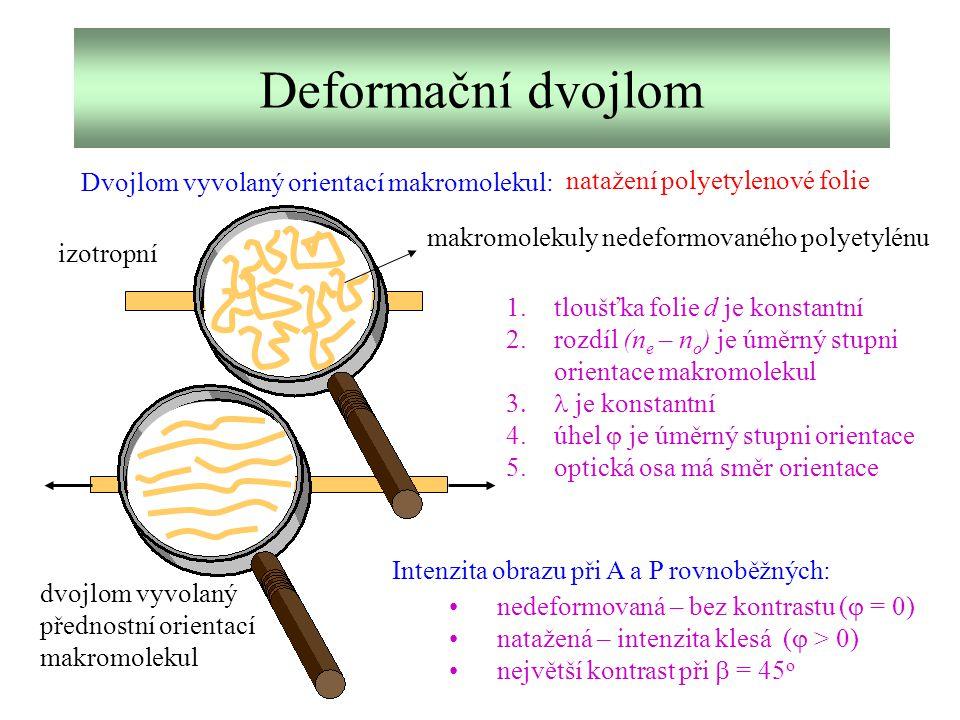 Deformační dvojlom Dvojlom vyvolaný orientací makromolekul: