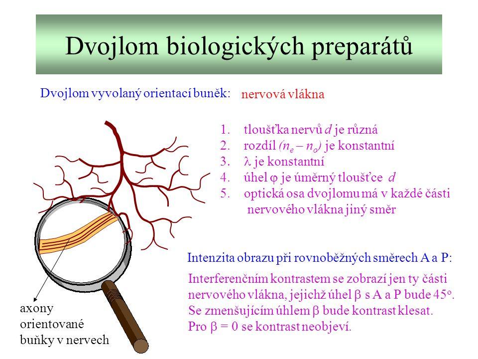 Dvojlom biologických preparátů