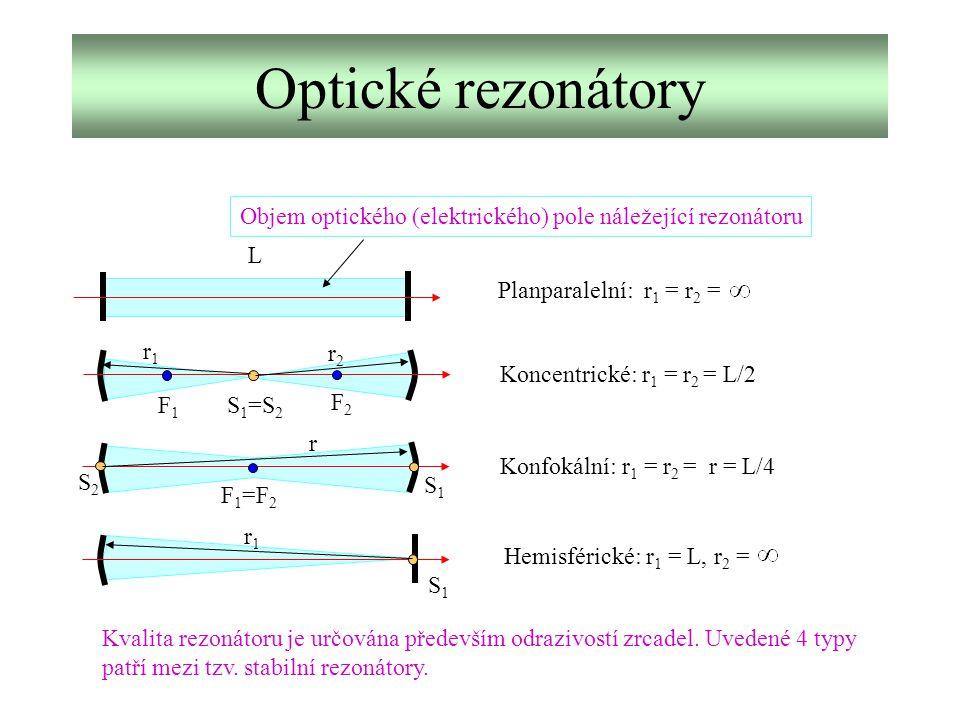 Optické rezonátory Objem optického (elektrického) pole náležející rezonátoru. L. Planparalelní: r1 = r2 =