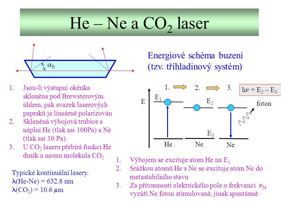 He – Ne a CO2 laser Energiové schéma buzení (tzv. tříhladinový systém)