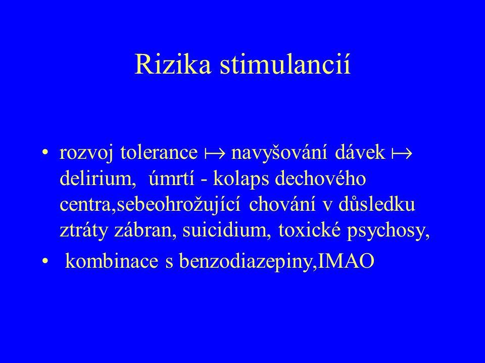 Rizika stimulancií