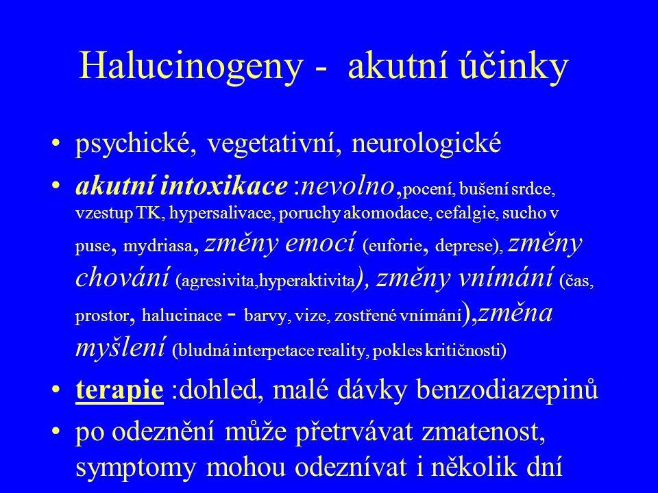 Halucinogeny - akutní účinky