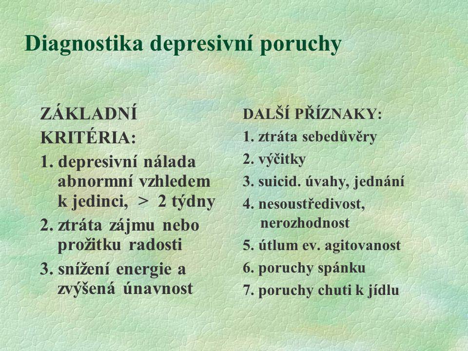 Diagnostika depresivní poruchy