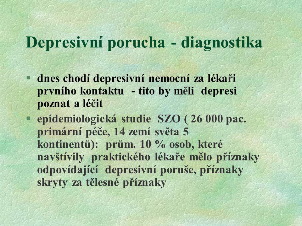 Depresivní porucha - diagnostika