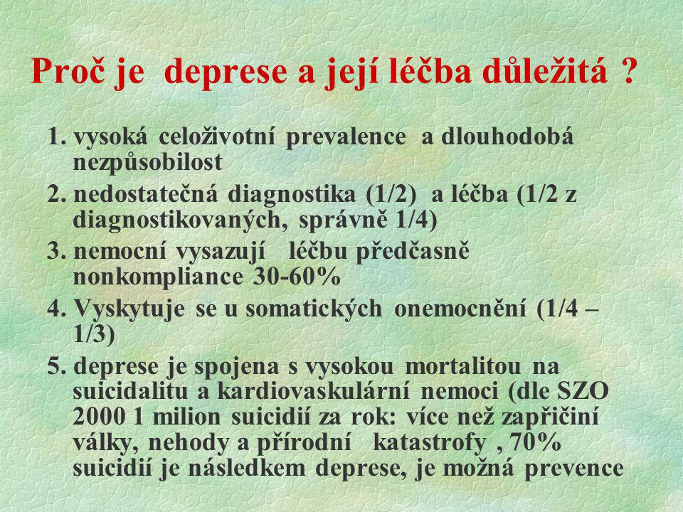 Proč je deprese a její léčba důležitá
