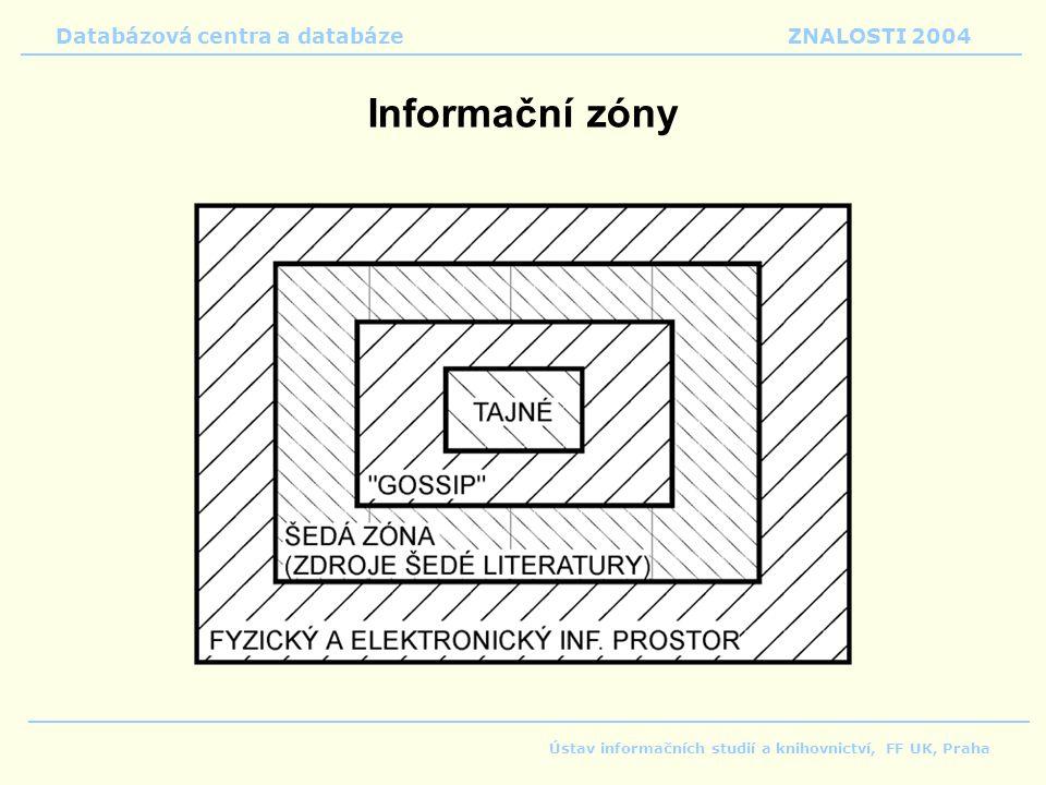 Informační zóny Databázová centra a databáze ZNALOSTI 2004