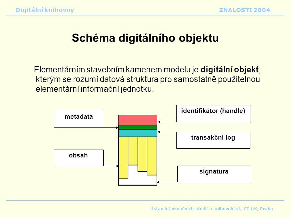 Schéma digitálního objektu