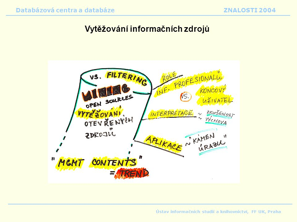 Vytěžování informačních zdrojů