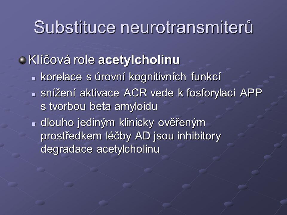 Substituce neurotransmiterů