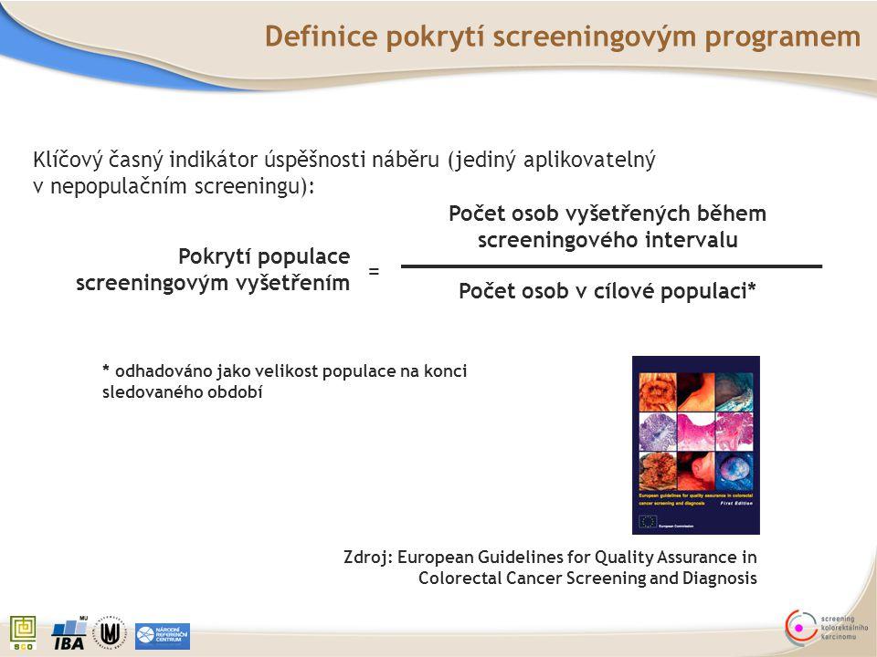 Definice pokrytí screeningovým programem
