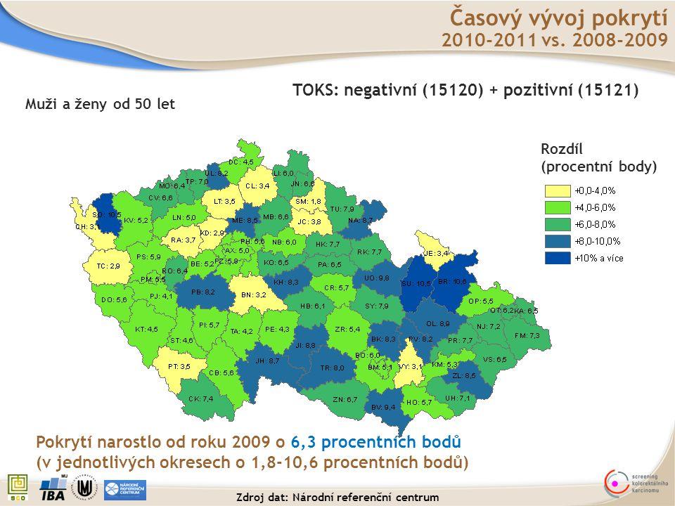Časový vývoj pokrytí 2010-2011 vs. 2008-2009