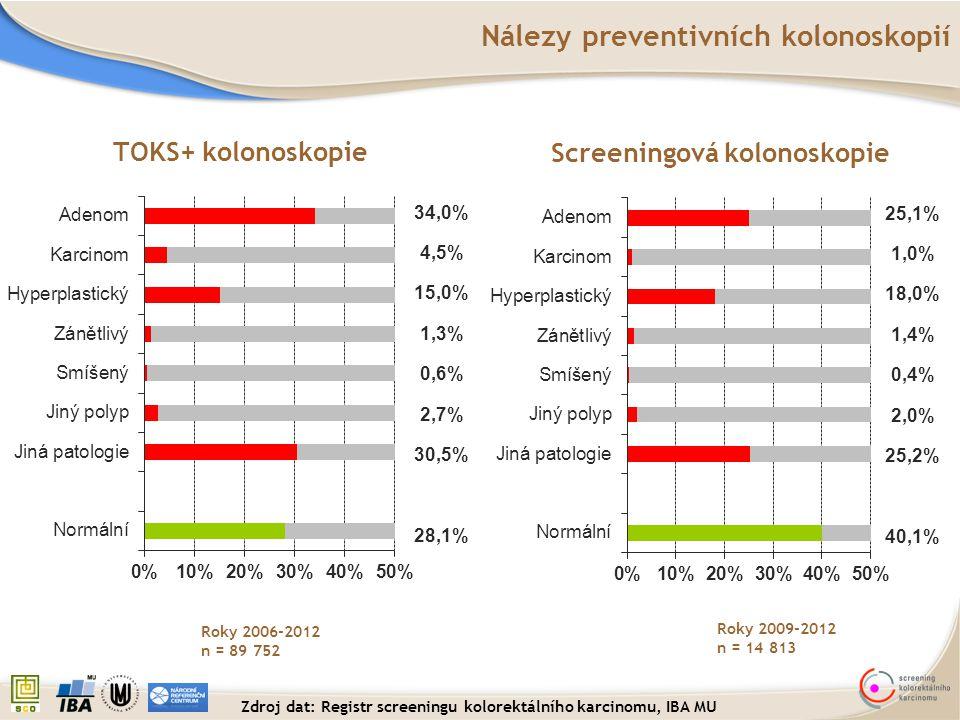 Nálezy preventivních kolonoskopií