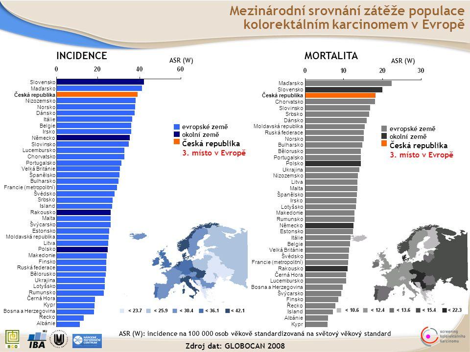 Mezinárodní srovnání zátěže populace kolorektálním karcinomem v Evropě