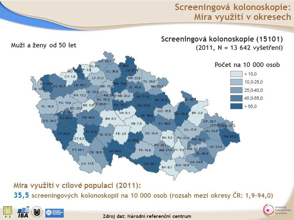 Screeningová kolonoskopie: Míra využití v okresech