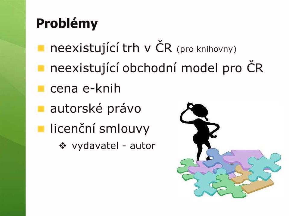 Problémy neexistující trh v ČR (pro knihovny)