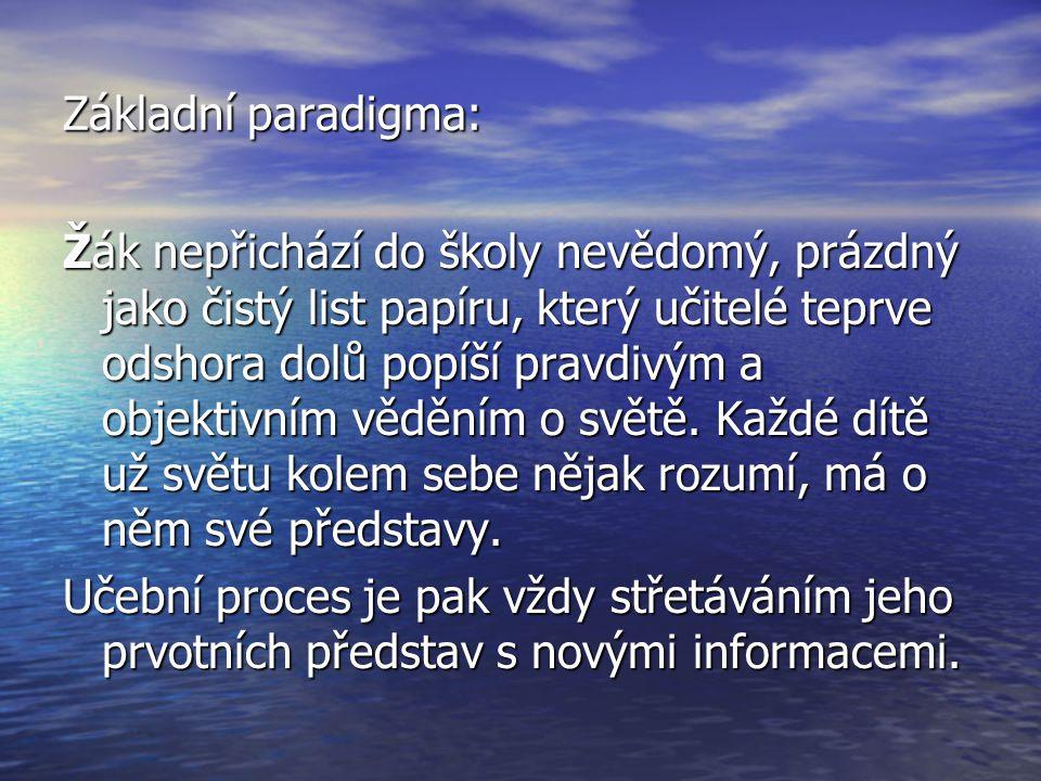 Základní paradigma: